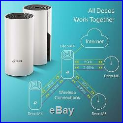 TP-Link Deco Whole Home Mesh WIFI System Seamless Roaming, Adaptive 3 Pack